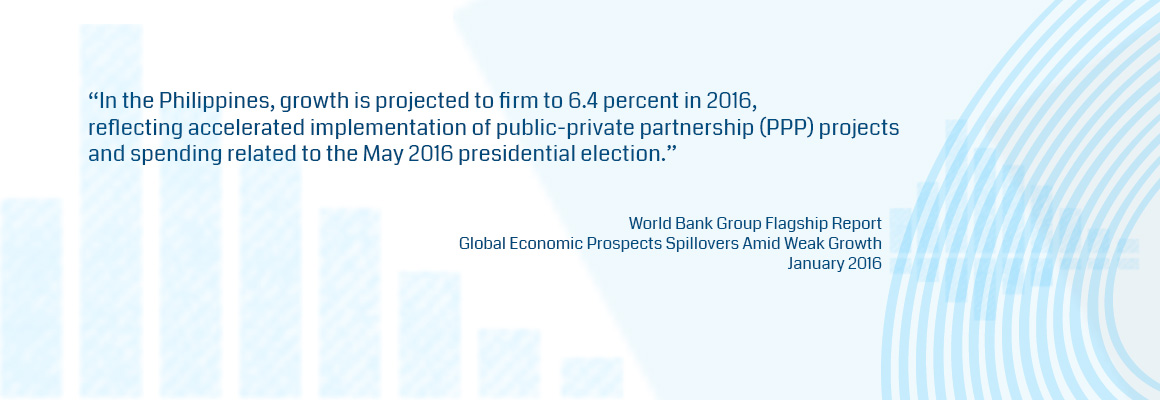 World Bank Group Flagship Report 2016