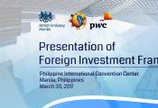 Presentation of Foreign Investment Framework