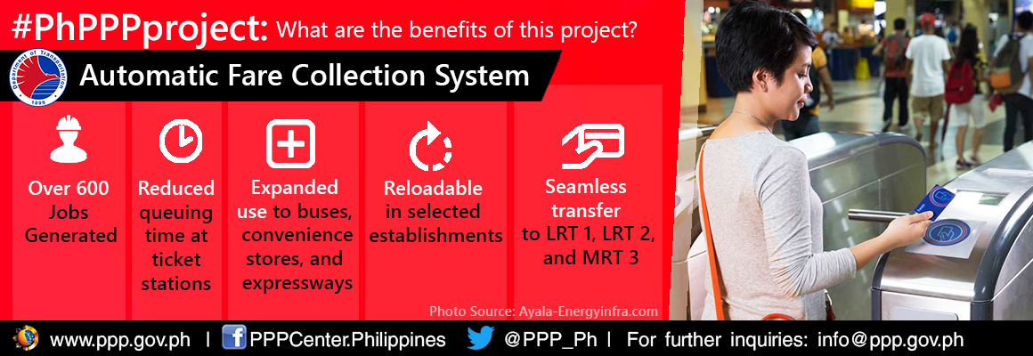 Automatic Fare Collection System Project Benefits