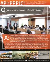 FAQ functions of PPP Center
