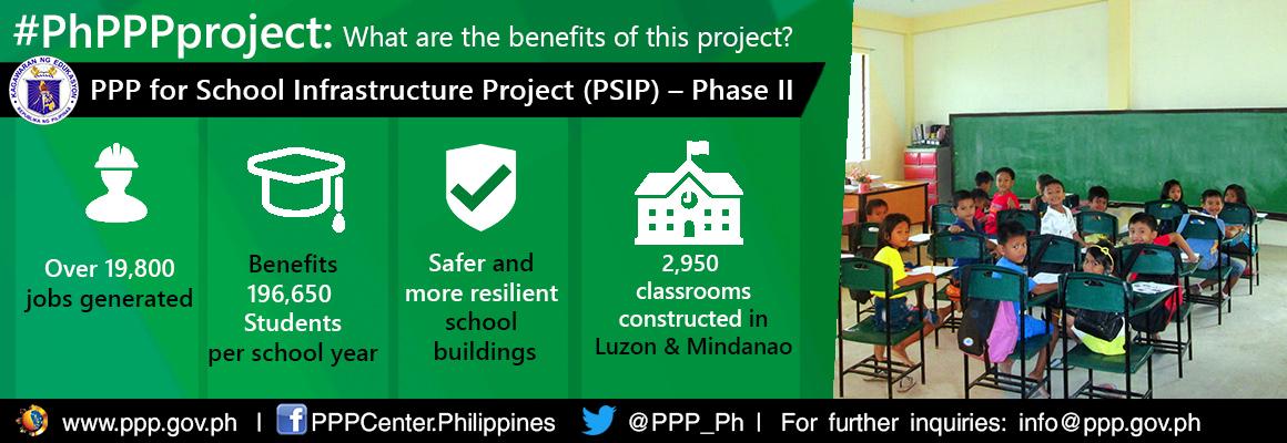 PSIP II Project Benefits Banner