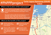 Cavite-Laguna Expressway Frequently Asked Questions (FAQs)