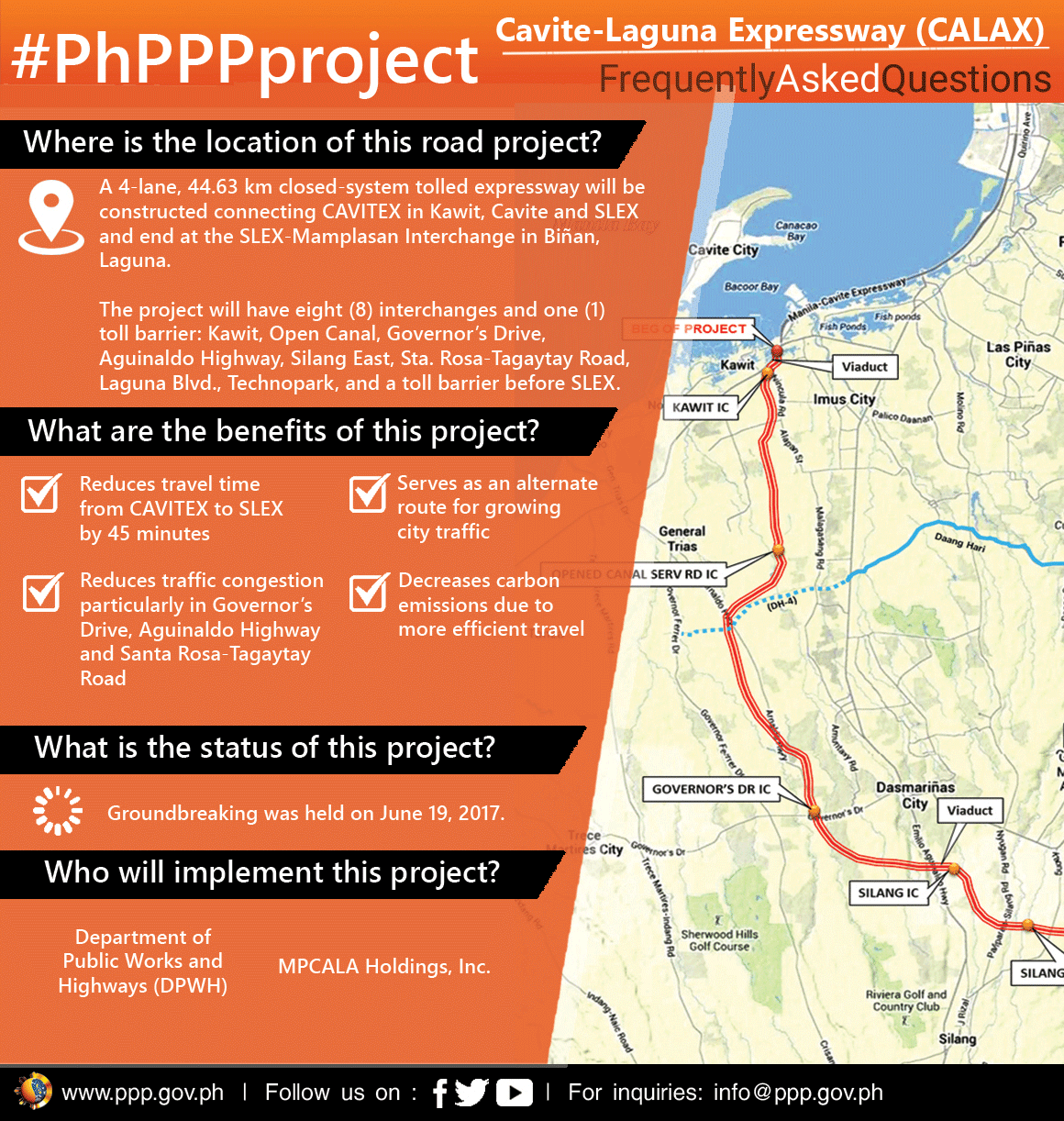 Cavite-Laguna Expressway (CaLaX) Project – Frequently Asked