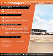 Clark International Airport Operation & Maintenance Project - Frequently Asked Questions