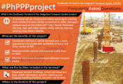 Southwest ITS Project - Frequently Asked Questions