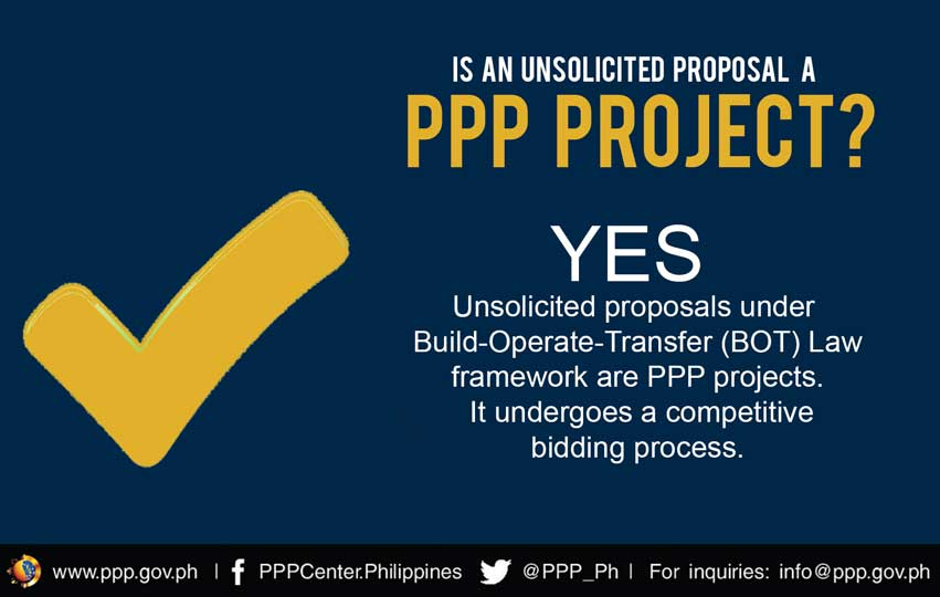 Is an unsolicited proposal a PPP Project?