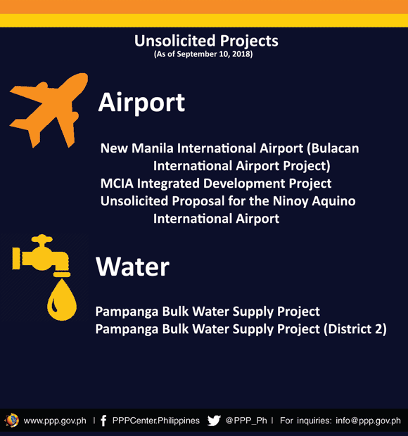 PPPC_INFOGRAPHICS_unsol-2