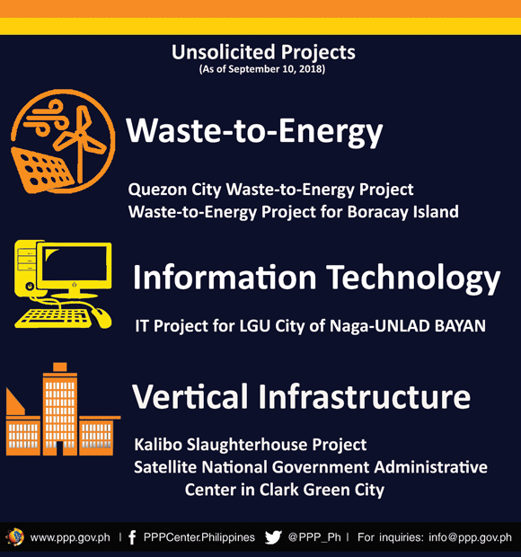 PPPC_INFOGRAPHICS_unsol-3