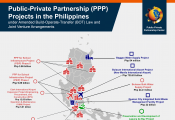 PPP Projects in the Philippines (as of January 2019)